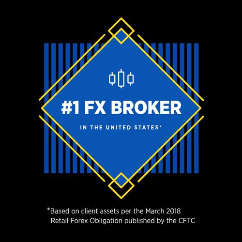 FOREX.comは2018年12月、全米No.1ブローカーの称号を獲得