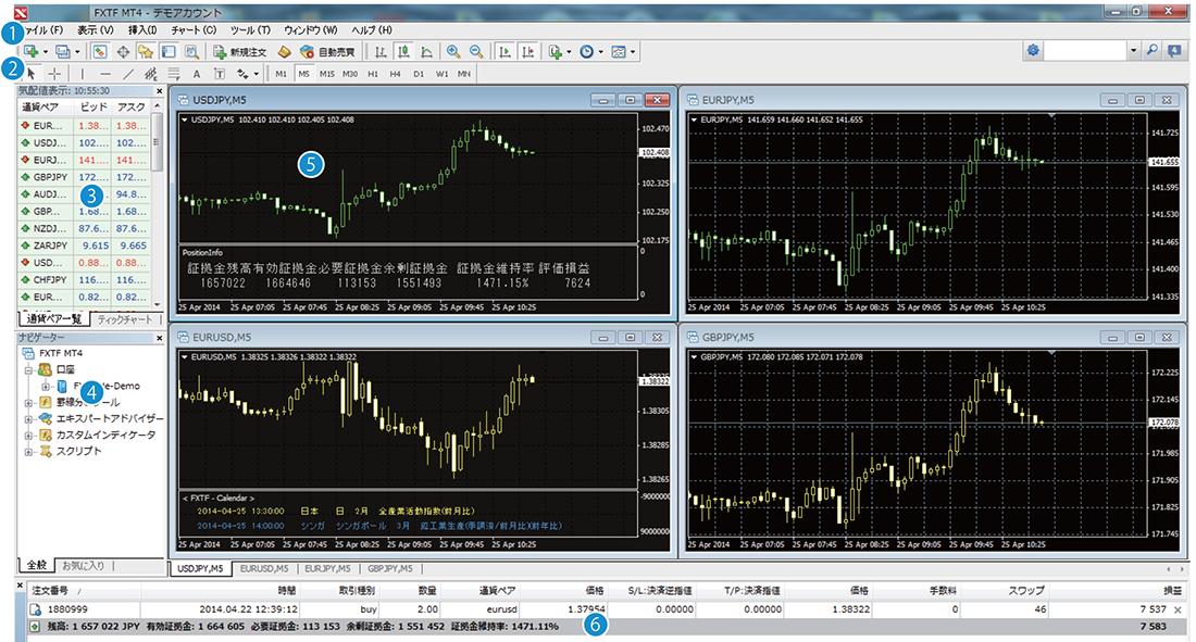 MT4の取引画面