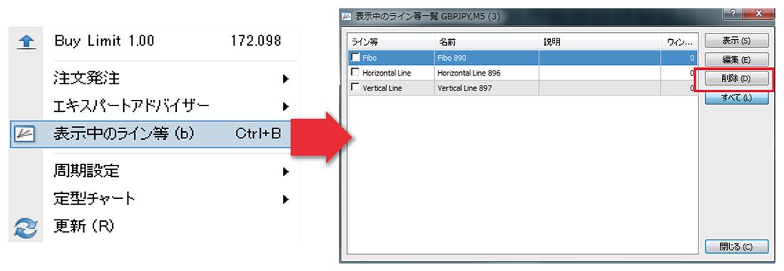 MT4に描画したラインの削除方法