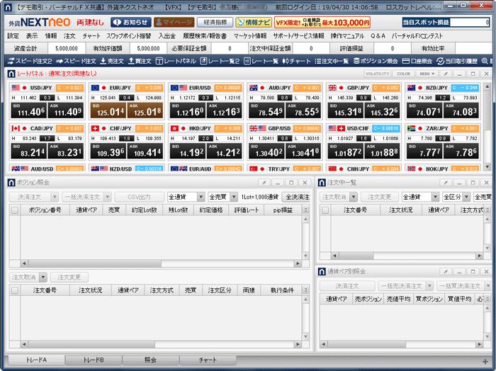起動後のバーチャルFX取引画面