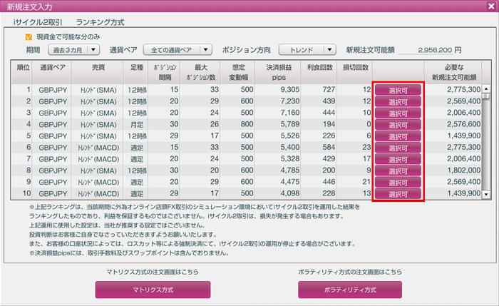 iサイクル2取引はランキングにある「選択可」から発注可能。