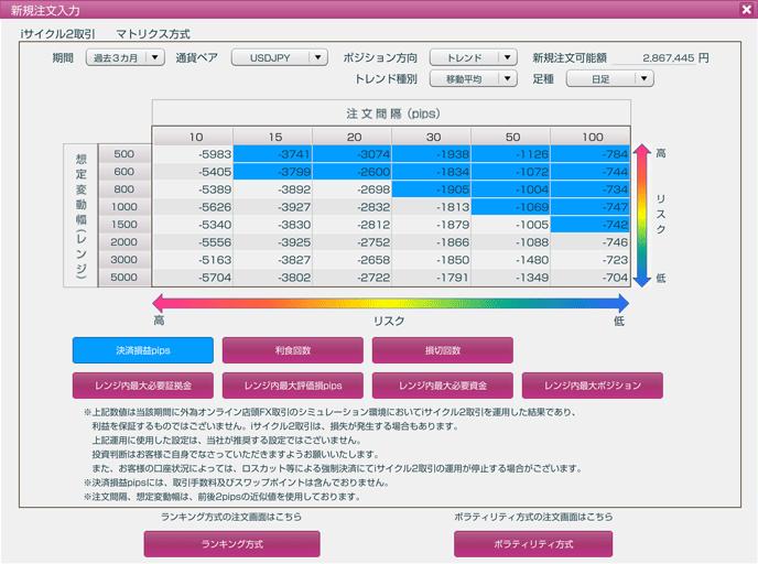 iサイクル2取引・マトリクス方式の発注画面