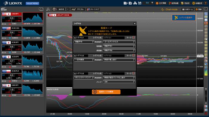 LIONチャートPlus+は売買シグナル監視機能を搭載