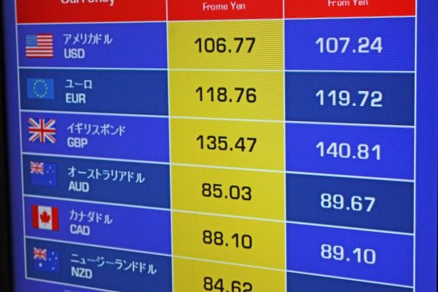 外貨両替のTTSとTTB