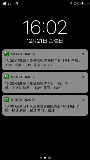 経済指標の結果は、発表の2分後に通知される。