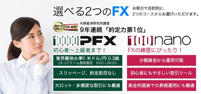 選べる2つのFX