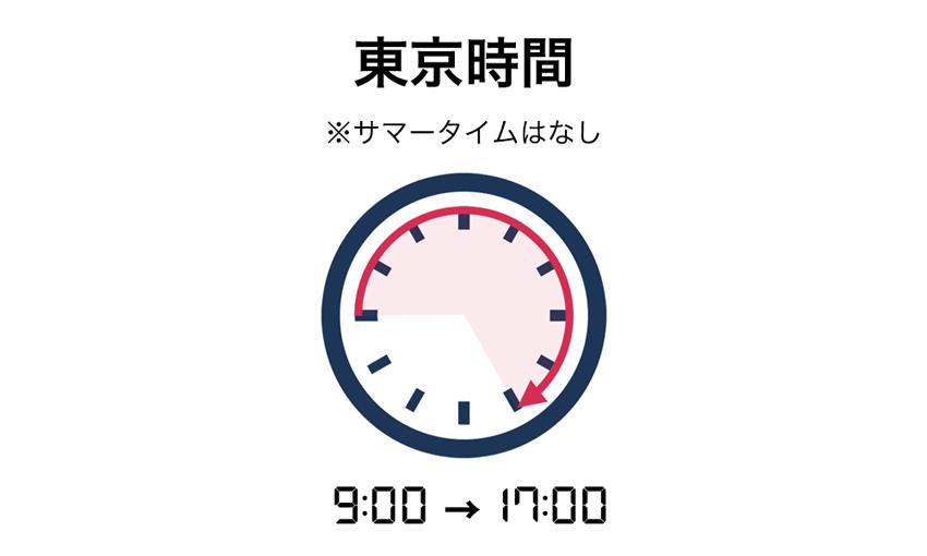 東京時間は9:00〜17:00