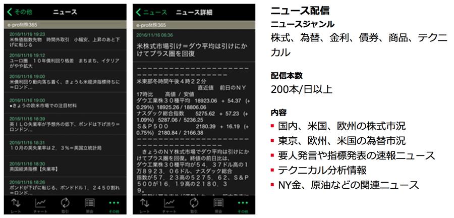 岡三オンライン株365スマホアプリのマーケットニュース