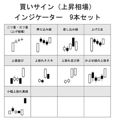 酒田五法 買いサイン(上昇相場)インジケーター9本セット