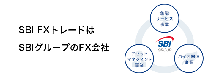 SBI FXトレードはSBIグループのFX会社
