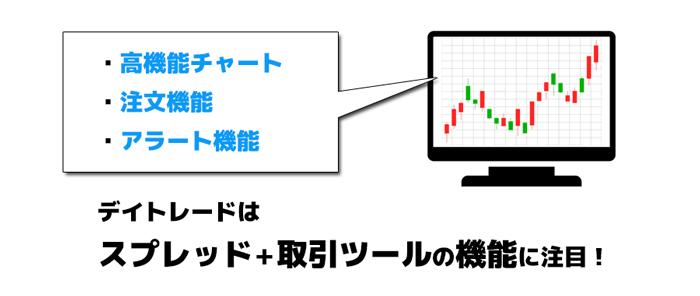 デイトレードはスプレッド+取引ツールの機能に注目!
