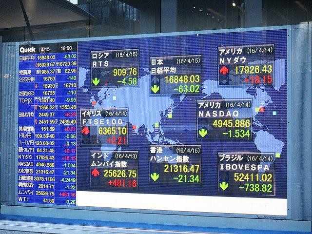 世界の株価指数と日経平均株価