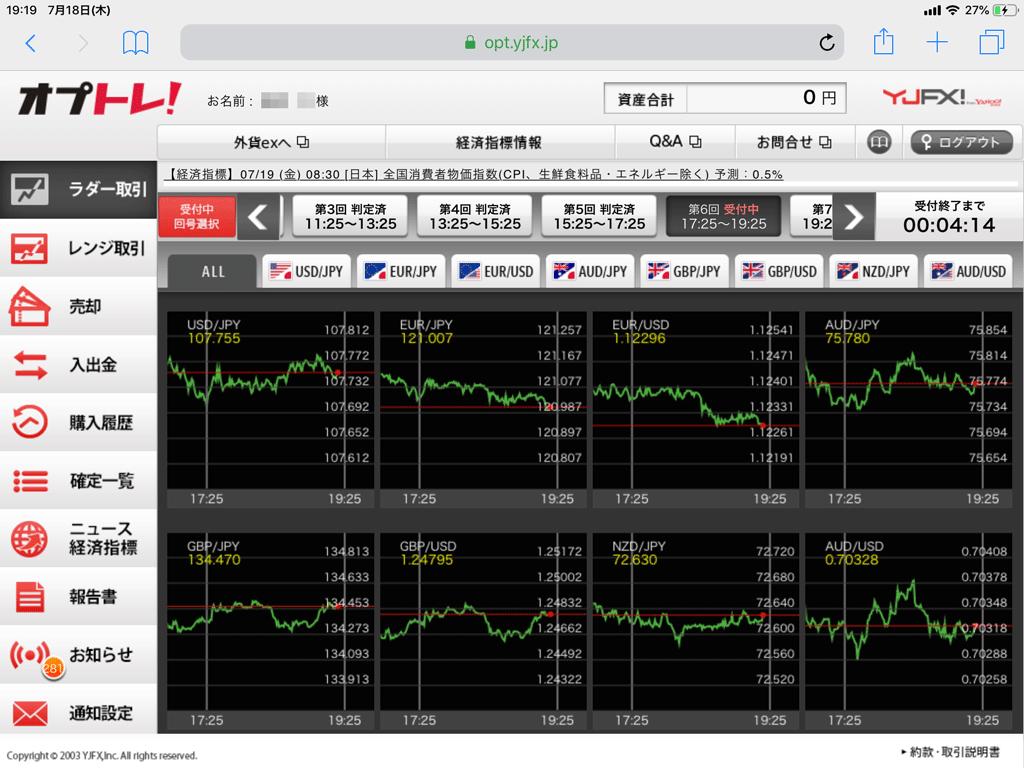 全8通貨ペアのチャートは全て同時にチェックできる。