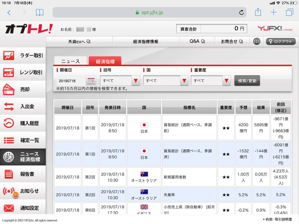 オプトレ!の取引画面上で経済指標の結果を閲覧可能。