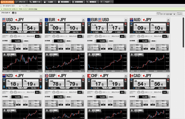 Cymo NEXTのプライスボード・リーブオーダー注文+簡易チャート