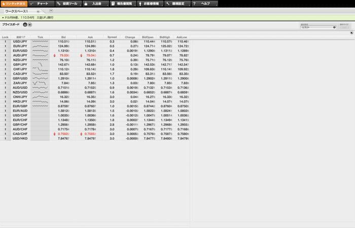 Cymo NEXTのプライスボード・リスト