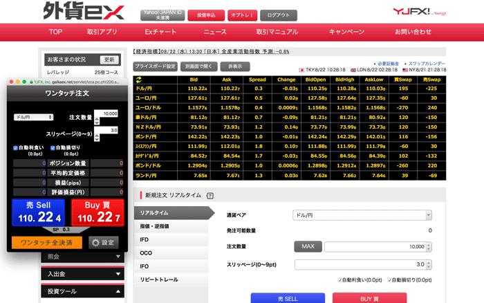 YJFX!のWebブラウザ版取引ツール「外貨ex」