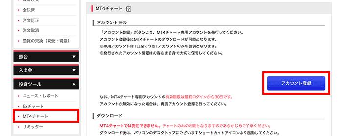 外貨exにログイン後、MT4チャート→アカウント登録をクリック。