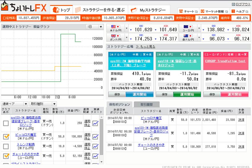 FXプライム byGMOのシストレ口座「ちょいトレFX」