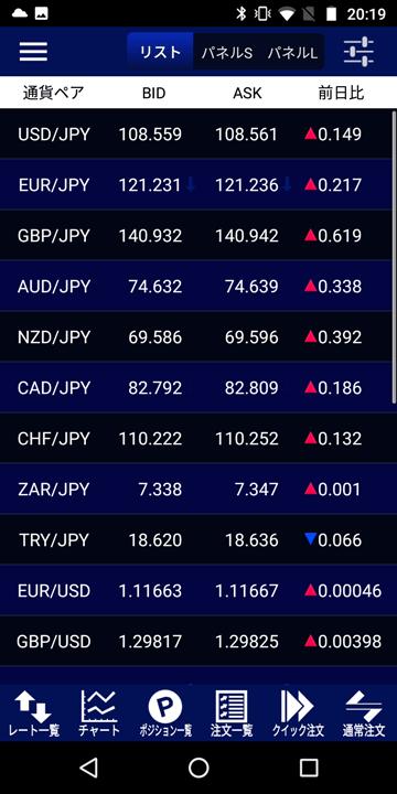 Androidアプリ版LION FXのレート一覧。表示通貨ペアは変更や、表示/非表示が可能。