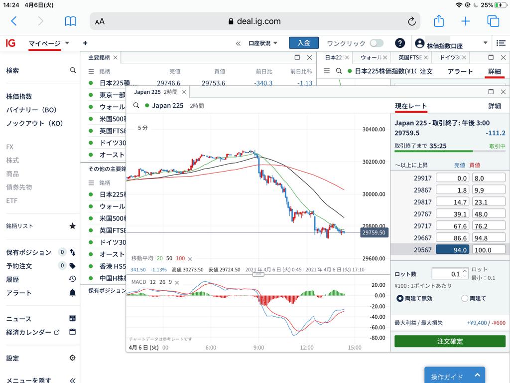 株価指数、商品もバイナリーオプションに対応