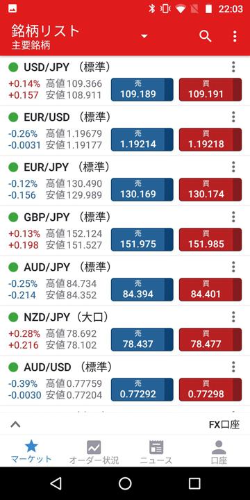 IG証券FX口座 Android版の銘柄リスト