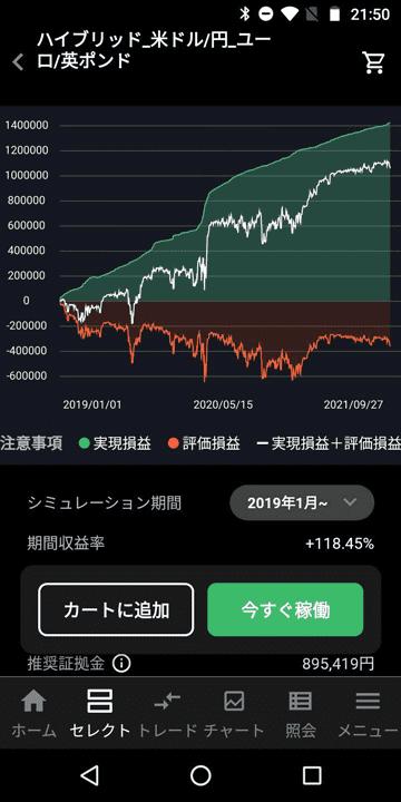 Android版トライオートFXの自動売買シミュレーション
