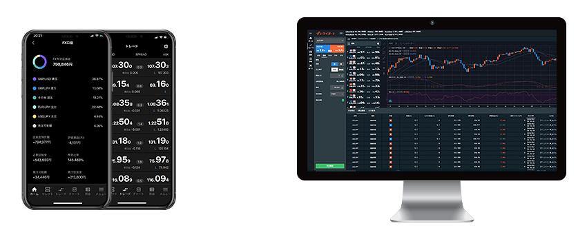 トライオートFXのスマホアプリとPC取引ツール