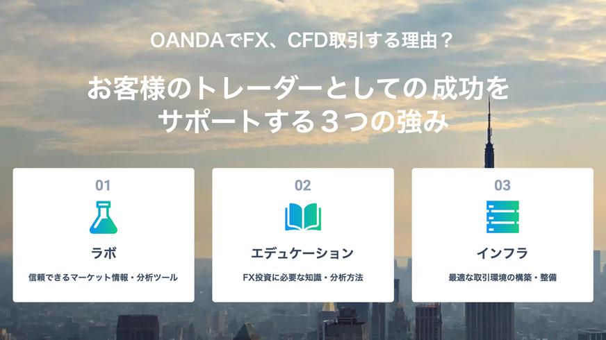 OANDAでFX、CFD取引する理由?|PANDA Japan