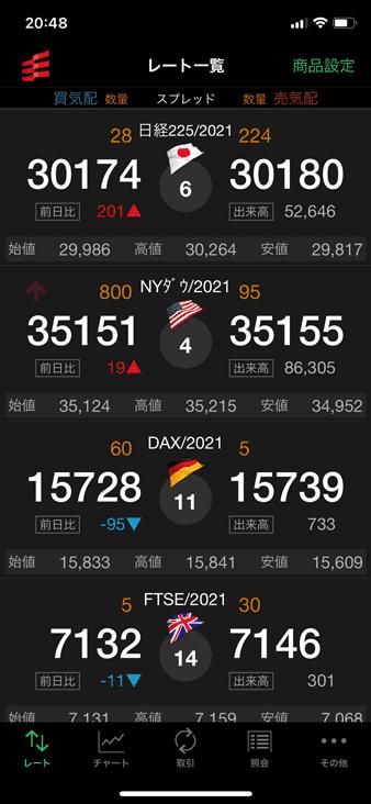 岡三オンライン株365 iPhoneアプリのレート一覧