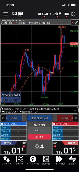 岡三オンライン証券FXアプリのチャート発注画面