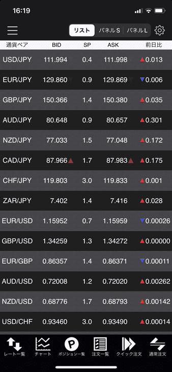岡三オンライン証券FXアプリのレート一覧