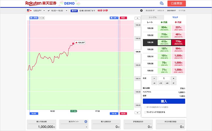 楽天証券「らくオプ」のPC版デモトレード画面