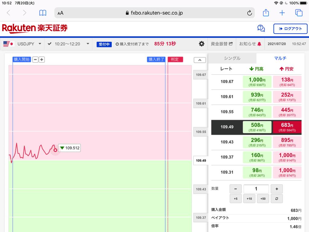 楽天証券のバイナリーオプション、らくオプのiPad版の取引画面