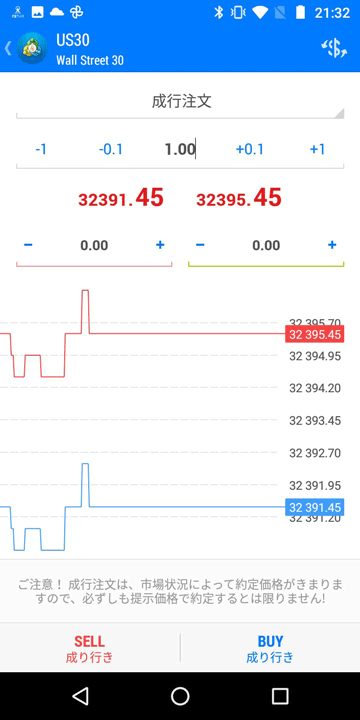 楽天証券CFD Androidアプリ版MT4の注文画面