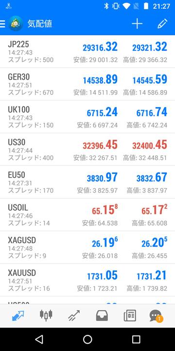 楽天証券CFD Androidアプリ版MT4のレート一覧