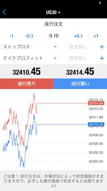 楽天証券CFD iPhoneアプリ版MT4の注文画面