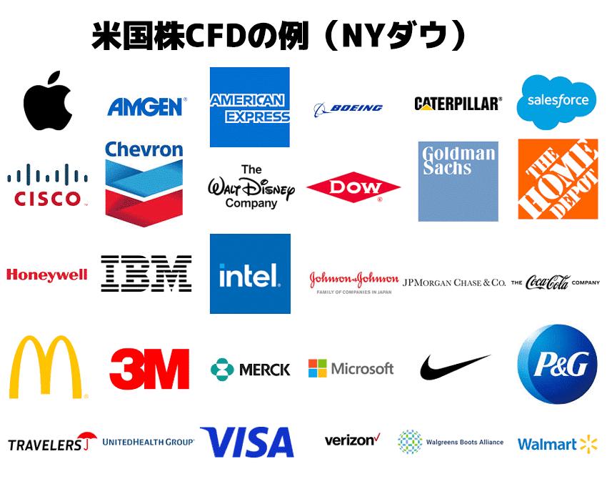 米国株CFDの例(NYダウ)