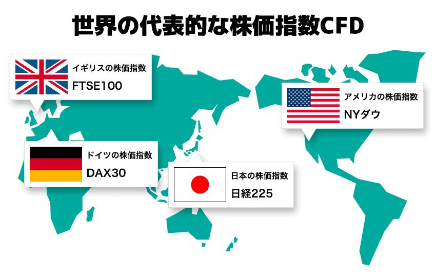 世界の代表的な株価指数CFD