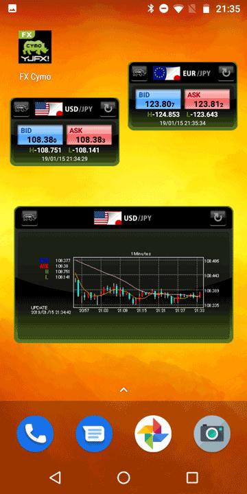 Android版「FX Cymo」で2つのウィジェット(レート、チャート)を表示させた例。