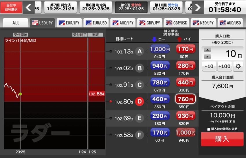 YJFX!のオプトレ!でローリスク高勝率狙いのハイ