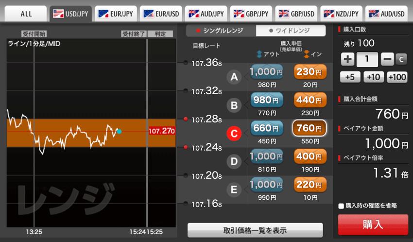 外貨ex byGMO(オプトレ!)のレンジイン・オプション