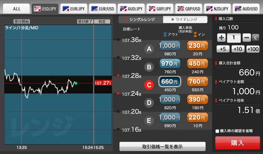 外貨ex byGMO(オプトレ!)のレンジアウト・オプション