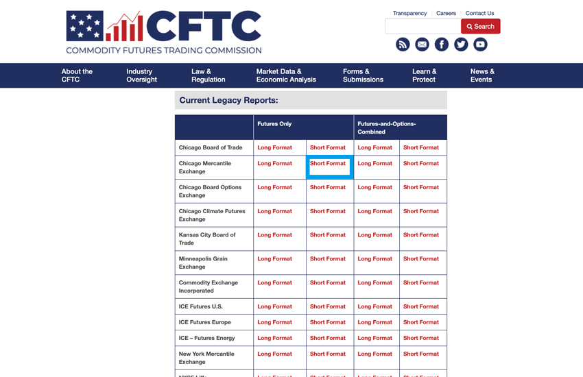 「Chicago Mercantile Exchange」にある「Futures Only」の「Short Format」をクリック