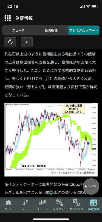 外貨ex byGMOのスペシャルレポート(竹内典弘氏)