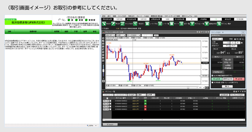 ロイター経済指標速報と取引ツールを同時表示させて使う