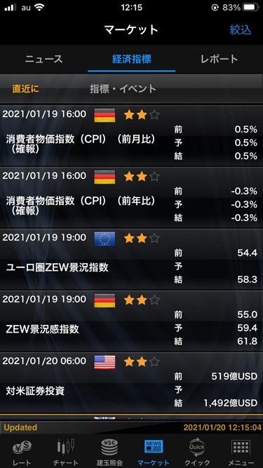 マネックス証券スマートフォンアプリの経済指標カレンダー
