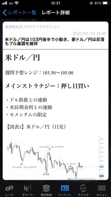 マネックス証券スマートフォンアプリのマーケットレポート
