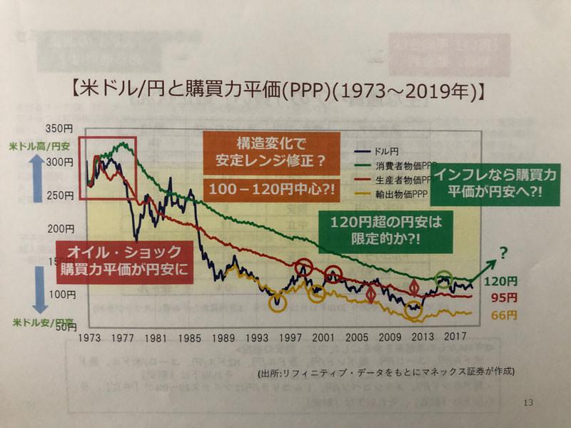 マネックス証券 FXセミナー資料③