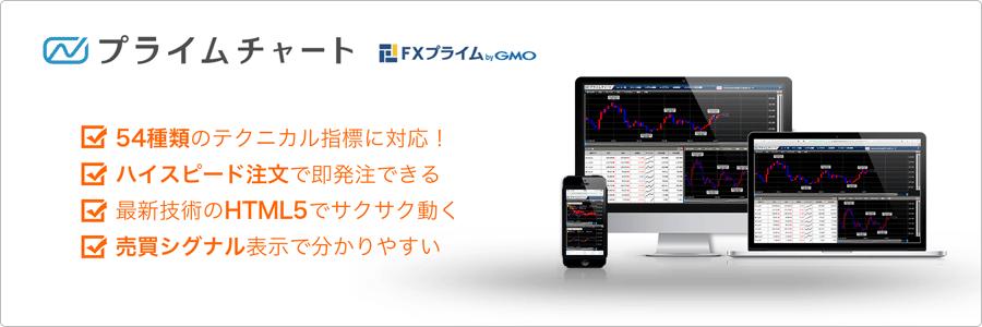 プライムチャート|FXプライム byGMO